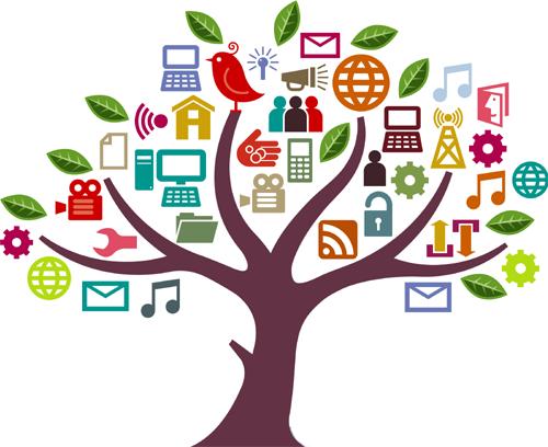 Digital Guide - Guide To Digital Marketing